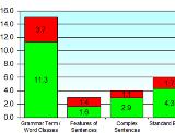 Chart2Sample